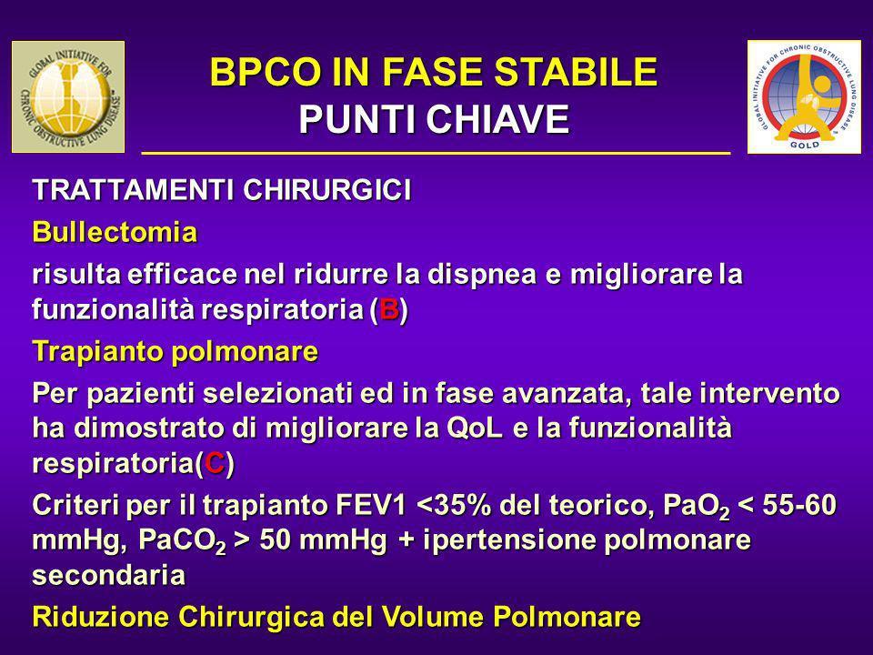 TRATTAMENTI CHIRURGICI Bullectomia risulta efficace nel ridurre la dispnea e migliorare la funzionalità respiratoria (B) Trapianto polmonare Per pazie
