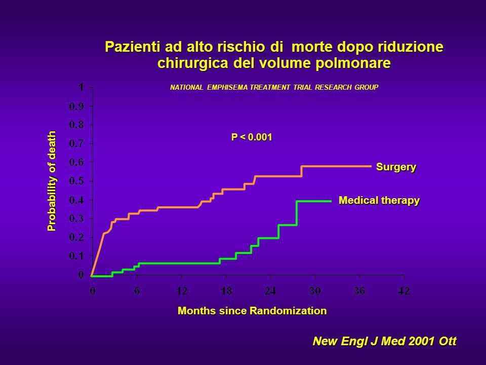 New Engl J Med 2001 Ott Probability of death Months since Randomization Medical therapy Surgery Pazienti ad alto rischio di morte dopo riduzione chiru
