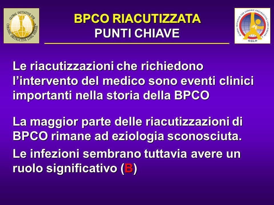Le riacutizzazioni che richiedono lintervento del medico sono eventi clinici importanti nella storia della BPCO La maggior parte delle riacutizzazioni