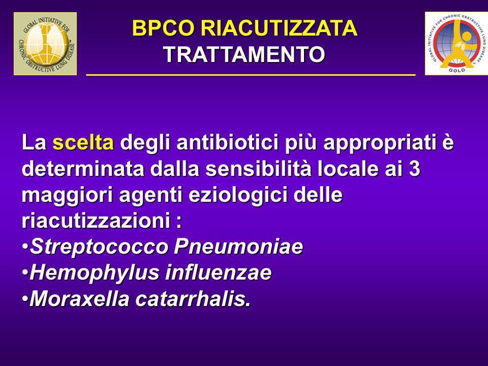 La scelta degli antibiotici più appropriati è determinata dalla sensibilità locale ai 3 maggiori agenti eziologici delle riacutizzazioni : Streptococc