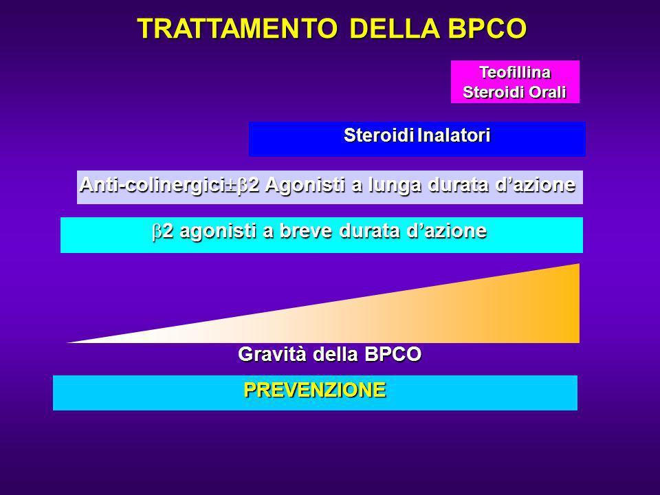 TRATTAMENTO DELLA BPCO Steroidi Inalatori Anti-colinergici 2 Agonisti a lunga durata dazione 2 agonisti a breve durata dazione 2 agonisti a breve dura