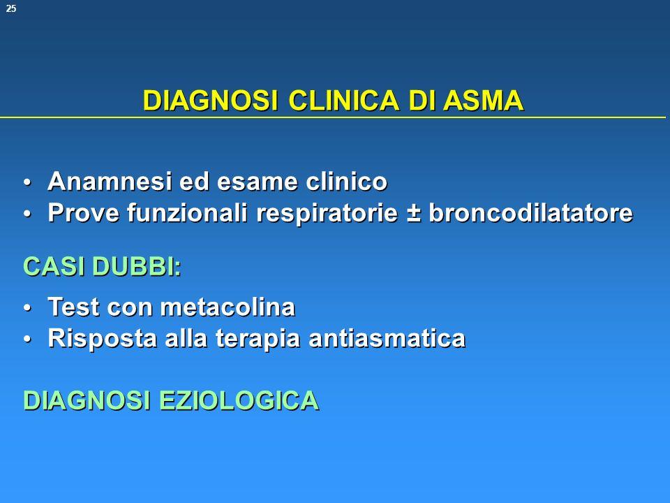 25 Anamnesi ed esame clinico Prove funzionali respiratorie ± broncodilatatore CASI DUBBI: Test con metacolina Risposta alla terapia antiasmatica DIAGNOSI EZIOLOGICA DIAGNOSI CLINICA DI ASMA