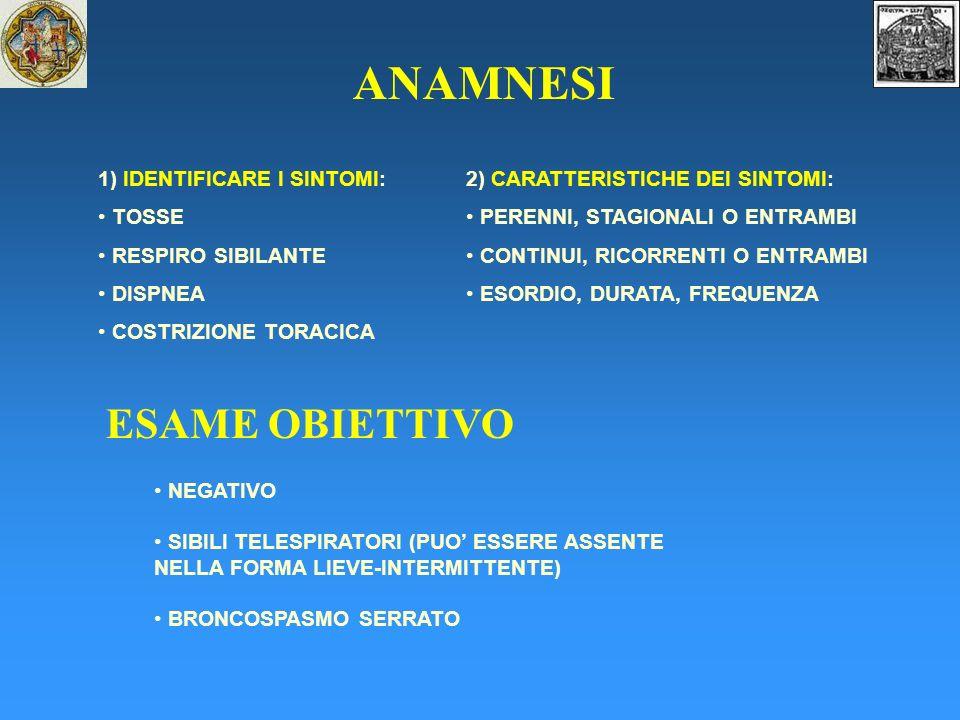 ANAMNESI ESAME OBIETTIVO NEGATIVO SIBILI TELESPIRATORI (PUO ESSERE ASSENTE NELLA FORMA LIEVE-INTERMITTENTE) BRONCOSPASMO SERRATO 1) IDENTIFICARE I SINTOMI: TOSSE RESPIRO SIBILANTE DISPNEA COSTRIZIONE TORACICA 2) CARATTERISTICHE DEI SINTOMI: PERENNI, STAGIONALI O ENTRAMBI CONTINUI, RICORRENTI O ENTRAMBI ESORDIO, DURATA, FREQUENZA