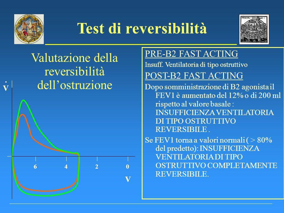Test di reversibilità PRE-B2 FAST ACTING Insuff.
