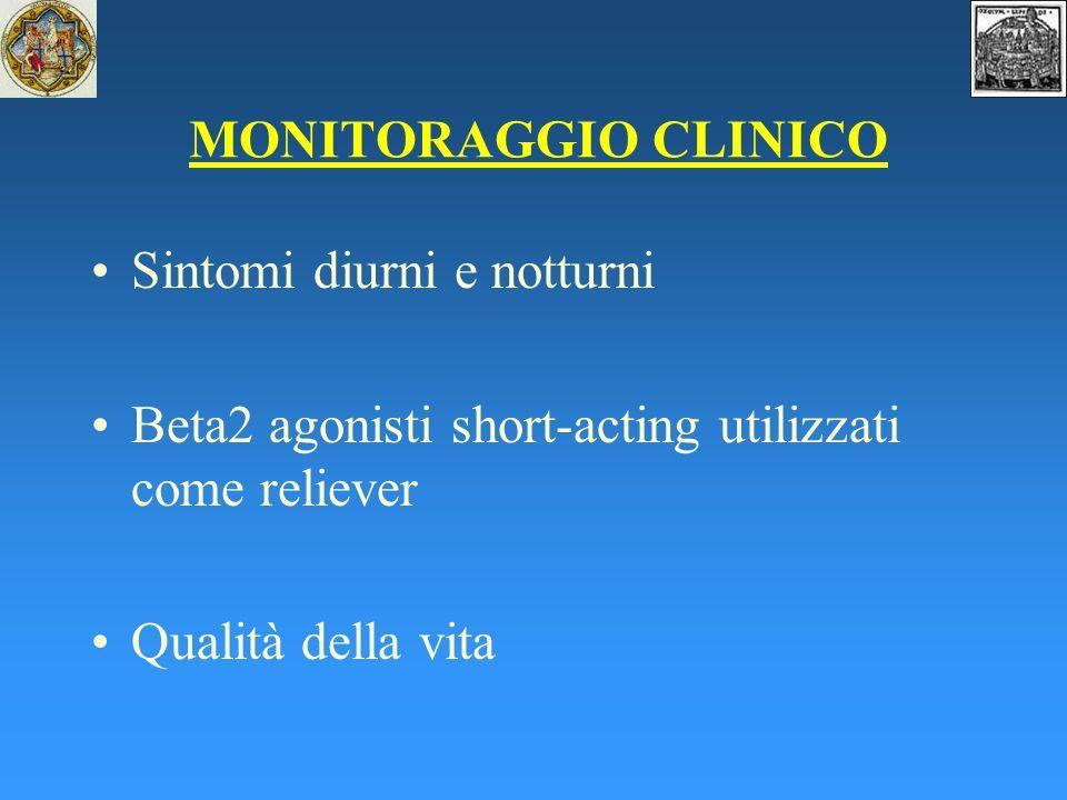 MONITORAGGIO CLINICO Sintomi diurni e notturni Beta2 agonisti short-acting utilizzati come reliever Qualità della vita