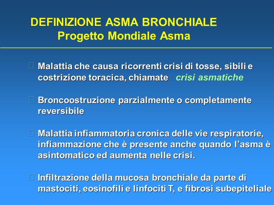PERCORSI DIAGNOSTICI DELLASMA BRONCHIALE Dr.ssa Rosita Melara Definizione Fisiopatologia Diagnosi clinica e strumentale Classificazione di gravità Monitoraggio di malattia