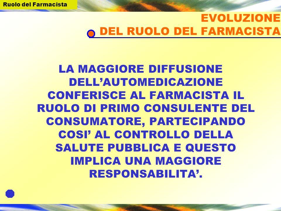EVOLUZIONE DEL RUOLO DEL FARMACISTA LA MAGGIORE DIFFUSIONE DELLAUTOMEDICAZIONE CONFERISCE AL FARMACISTA IL RUOLO DI PRIMO CONSULENTE DEL CONSUMATORE, PARTECIPANDO COSI AL CONTROLLO DELLA SALUTE PUBBLICA E QUESTO IMPLICA UNA MAGGIORE RESPONSABILITA.
