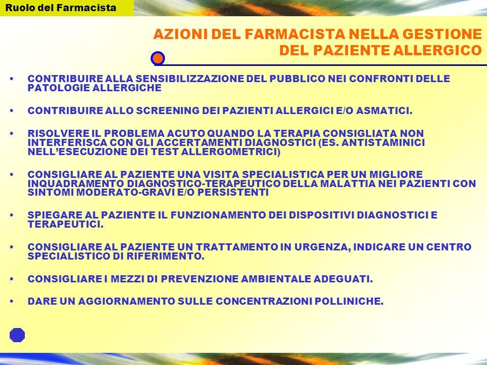 AZIONI DEL FARMACISTA NELLA GESTIONE DEL PAZIENTE ALLERGICO CONTRIBUIRE ALLA SENSIBILIZZAZIONE DEL PUBBLICO NEI CONFRONTI DELLE PATOLOGIE ALLERGICHE CONTRIBUIRE ALLO SCREENING DEI PAZIENTI ALLERGICI E/O ASMATICI.