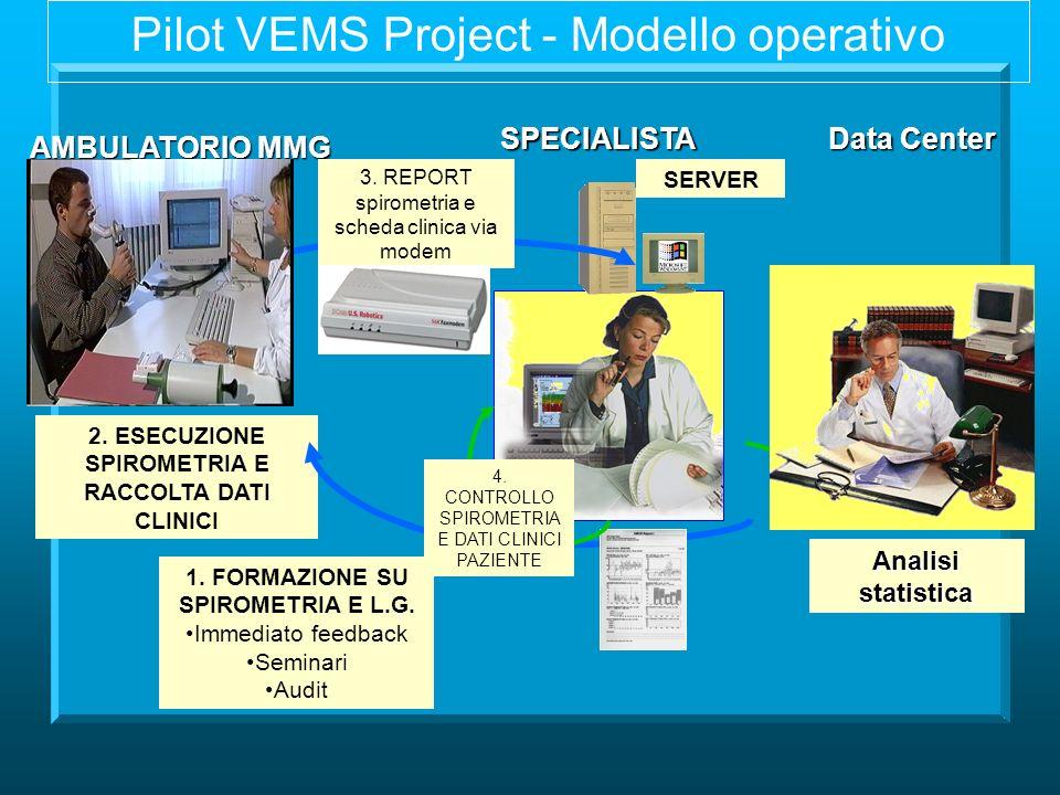 Pilot VEMS Project - Modello operativo Analisi statistica 2.