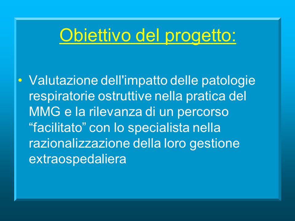 Obiettivo del progetto: Valutazione dell impatto delle patologie respiratorie ostruttive nella pratica del MMG e la rilevanza di un percorso facilitato con lo specialista nella razionalizzazione della loro gestione extraospedaliera