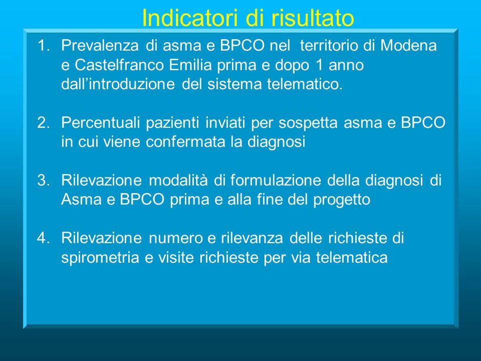 1.Prevalenza di asma e BPCO nel territorio di Modena e Castelfranco Emilia prima e dopo 1 anno dallintroduzione del sistema telematico.