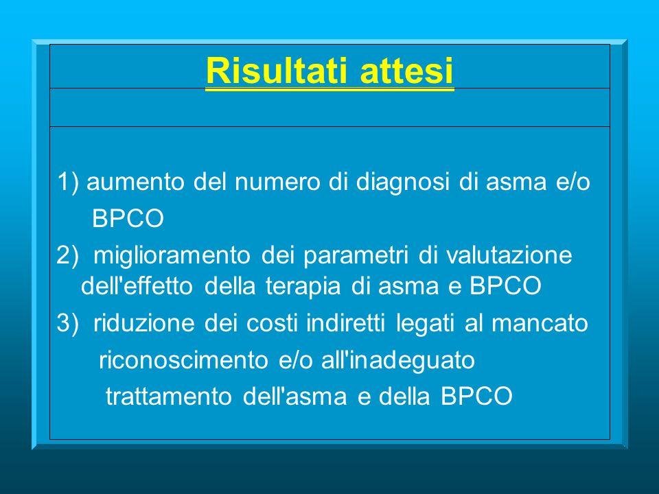 Risultati attesi 1) aumento del numero di diagnosi di asma e/o BPCO 2) miglioramento dei parametri di valutazione dell effetto della terapia di asma e BPCO 3) riduzione dei costi indiretti legati al mancato riconoscimento e/o all inadeguato trattamento dell asma e della BPCO