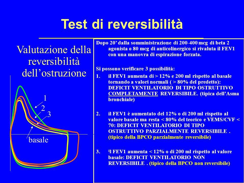 Test di reversibilità Dopo 20 dalla somministrazione di 200-400 mcg di beta 2 agonista o 80 mcg di anticolinergico si rivaluta il FEV1 con una manovra