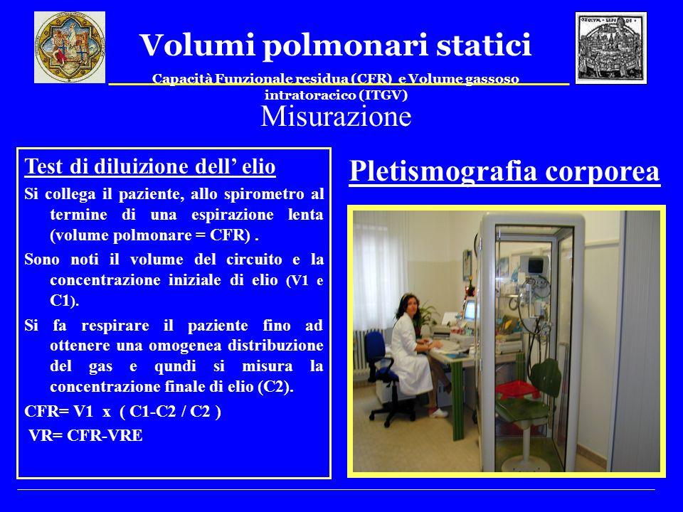 Volumi polmonari statici Capacità Funzionale residua (CFR) e Volume gassoso intratoracico (ITGV) Misurazione Test di diluizione dell elio Si collega i