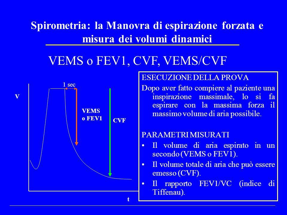 Spirometria: la Manovra di espirazione forzata e misura dei volumi dinamici VEMS o FEV1, CVF, VEMS/CVF ESECUZIONE DELLA PROVA Dopo aver fatto compiere
