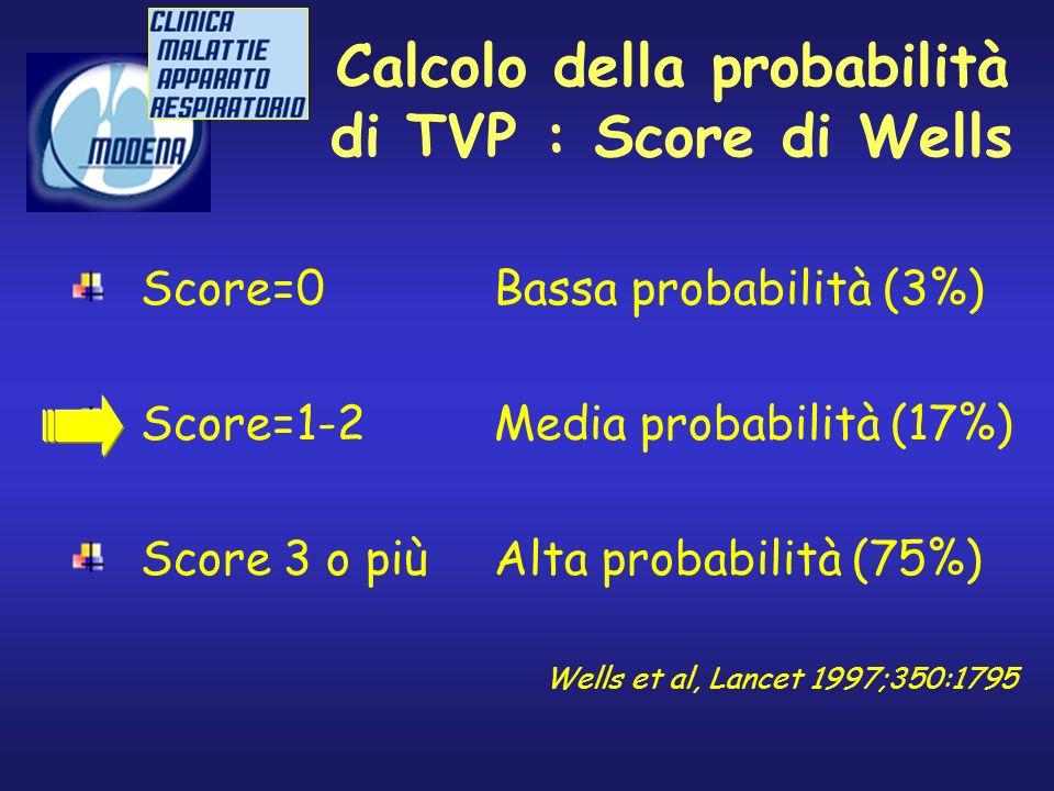 Score=0Bassa probabilità (3%) Score=1-2Media probabilità (17%) Score 3 o piùAlta probabilità (75%) Wells et al, Lancet 1997;350:1795 Calcolo della probabilità di TVP : Score di Wells