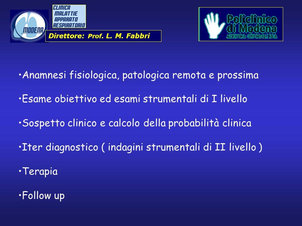 Anamnesi fisiologica, patologica remota e prossima Esame obiettivo ed esami strumentali di I livello Sospetto clinico e calcolo della probabilità clin