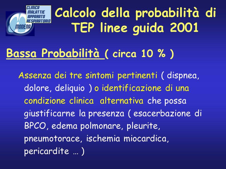 Calcolo della probabilità di TEP linee guida 2001 Assenza dei tre sintomi pertinenti ( dispnea, dolore, deliquio ) o identificazione di una condizione