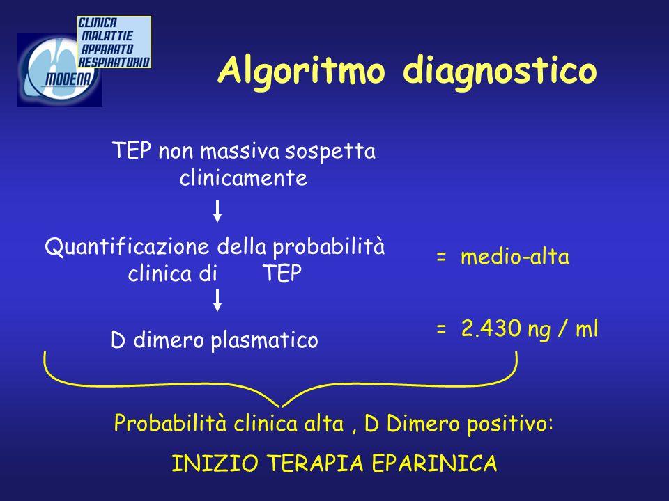 Algoritmo diagnostico TEP non massiva sospetta clinicamente Quantificazione della probabilità clinica di TEP D dimero plasmatico = medio-alta = 2.430 ng / ml Probabilità clinica alta, D Dimero positivo: INIZIO TERAPIA EPARINICA