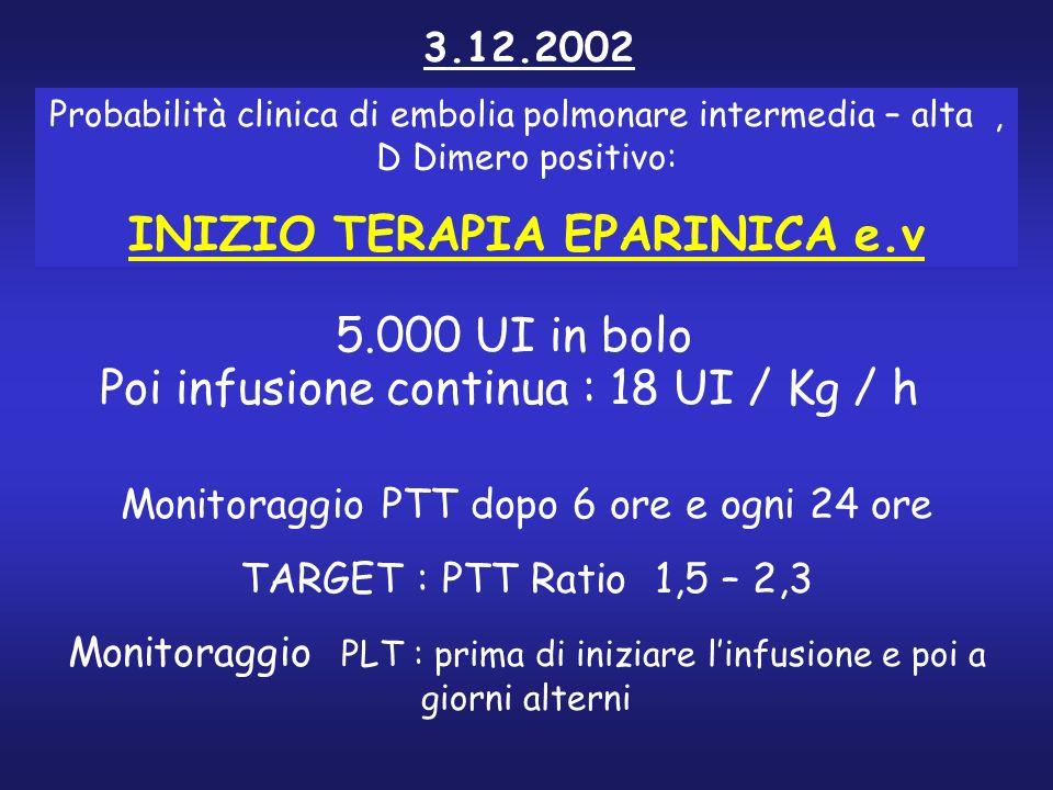 Poi infusione continua : 18 UI / Kg / h 5.000 UI in bolo Monitoraggio PTT dopo 6 ore e ogni 24 ore TARGET : PTT Ratio 1,5 – 2,3 Monitoraggio PLT : pri