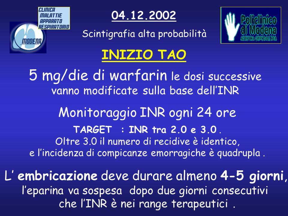 04.12.2002 Scintigrafia alta probabilità INIZIO TAO Monitoraggio INR ogni 24 ore 5 mg/die di warfarin le dosi successive vanno modificate sulla base dellINR TARGET : INR tra 2.0 e 3.0.