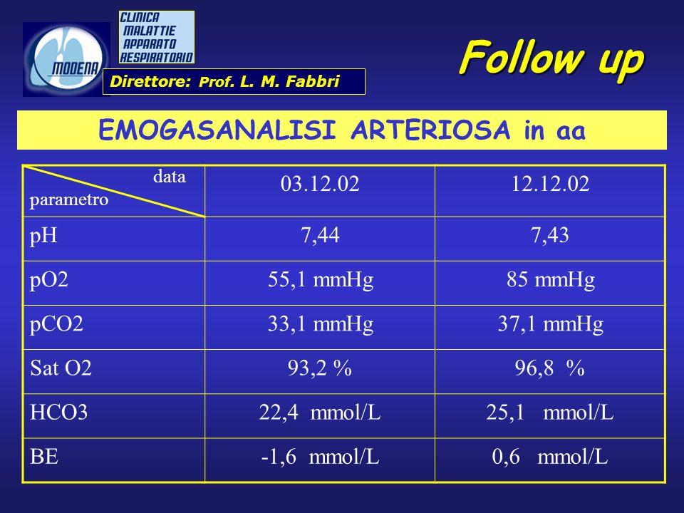 EMOGASANALISI ARTERIOSA in aa data parametro 03.12.0212.12.02 pH7,447,43 pO255,1 mmHg85 mmHg pCO233,1 mmHg37,1 mmHg Sat O293,2 %96,8 % HCO322,4 mmol/L