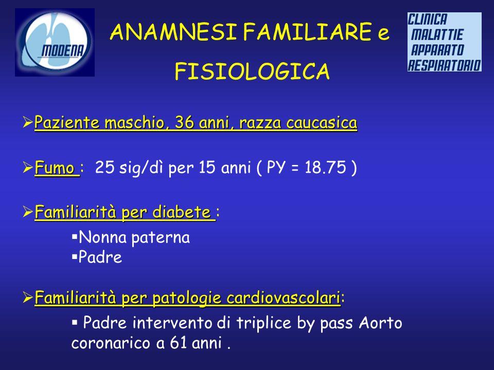 EMOGASANALISI ARTERIOSA in aa data parametro 03.12.0212.12.02 pH7,447,43 pO255,1 mmHg85 mmHg pCO233,1 mmHg37,1 mmHg Sat O293,2 %96,8 % HCO322,4 mmol/L25,1 mmol/L BE-1,6 mmol/L0,6 mmol/L Direttore: Prof.