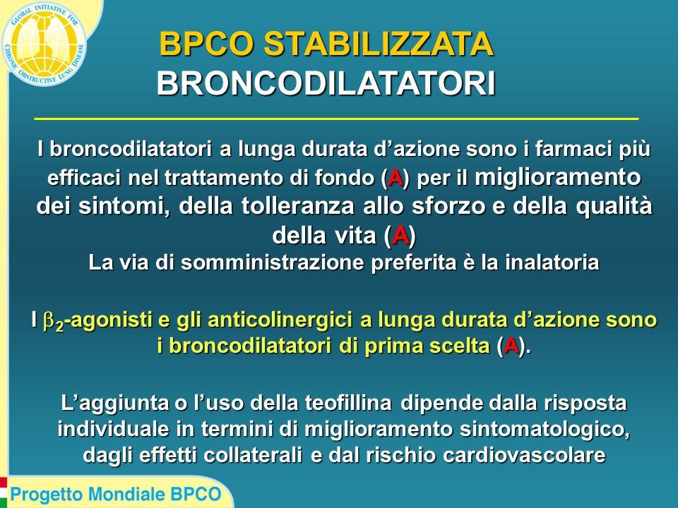 I broncodilatatori a lunga durata dazione sono i farmaci più efficaci nel trattamento di fondo (A) per il miglioramento dei sintomi, della tolleranza
