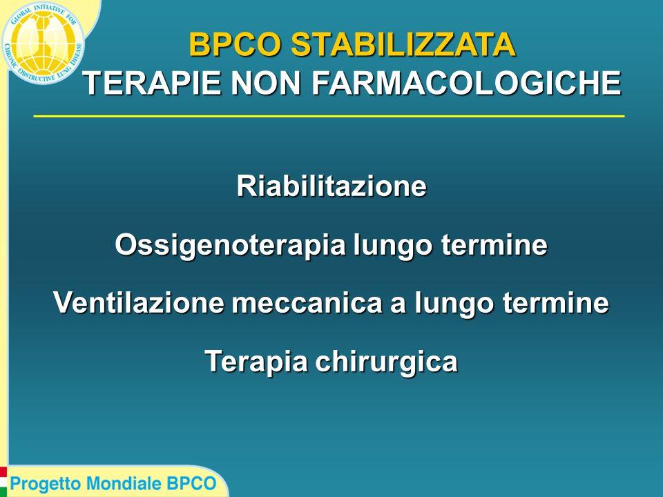 BPCO STABILIZZATA TERAPIE NON FARMACOLOGICHE Riabilitazione Ossigenoterapia lungo termine Ventilazione meccanica a lungo termine Terapia chirurgica
