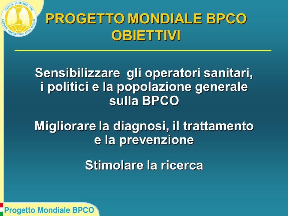 Sensibilizzare gli operatori sanitari, i politici e la popolazione generale sulla BPCO Migliorare la diagnosi, il trattamento e la prevenzione Stimola