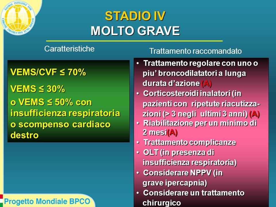 VEMS/CVF 70% VEMS 30% o VEMS 50%con insufficienza respiratoria o scompenso cardiaco destro o VEMS 50% con insufficienza respiratoria o scompenso cardi