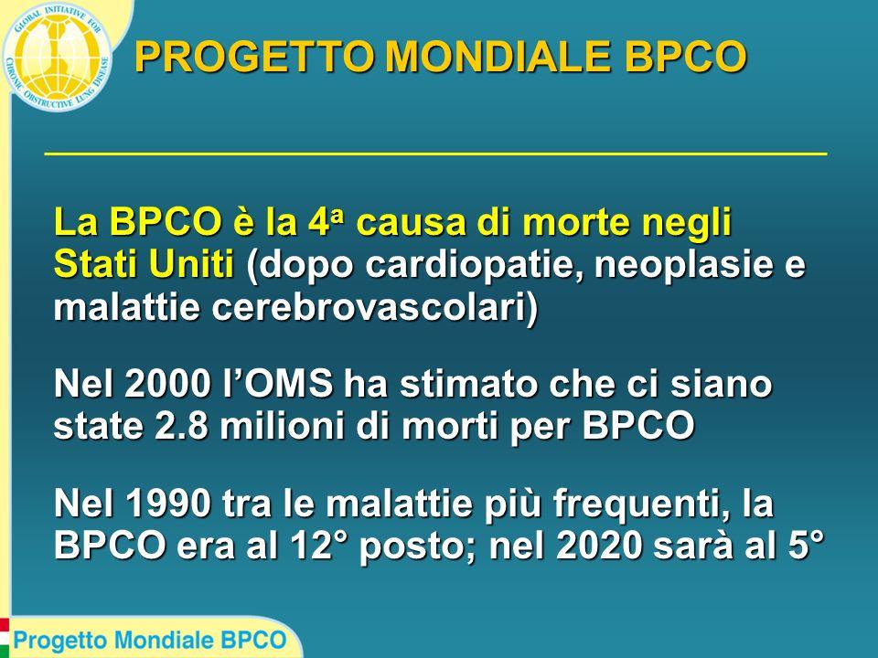 La BPCO è la 4 a causa di morte negli Stati Uniti (dopo cardiopatie, neoplasie e malattie cerebrovascolari) Nel 2000 lOMS ha stimato che ci siano stat