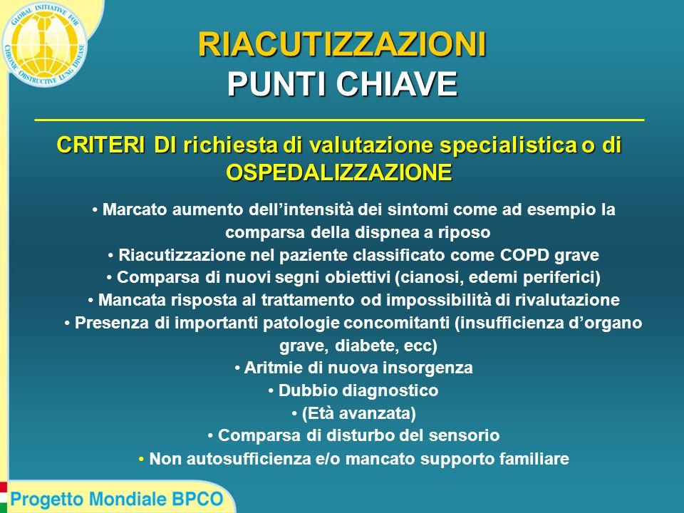 Marcato aumento dellintensità dei sintomi come ad esempio la comparsa della dispnea a riposo Riacutizzazione nel paziente classificato come COPD grave