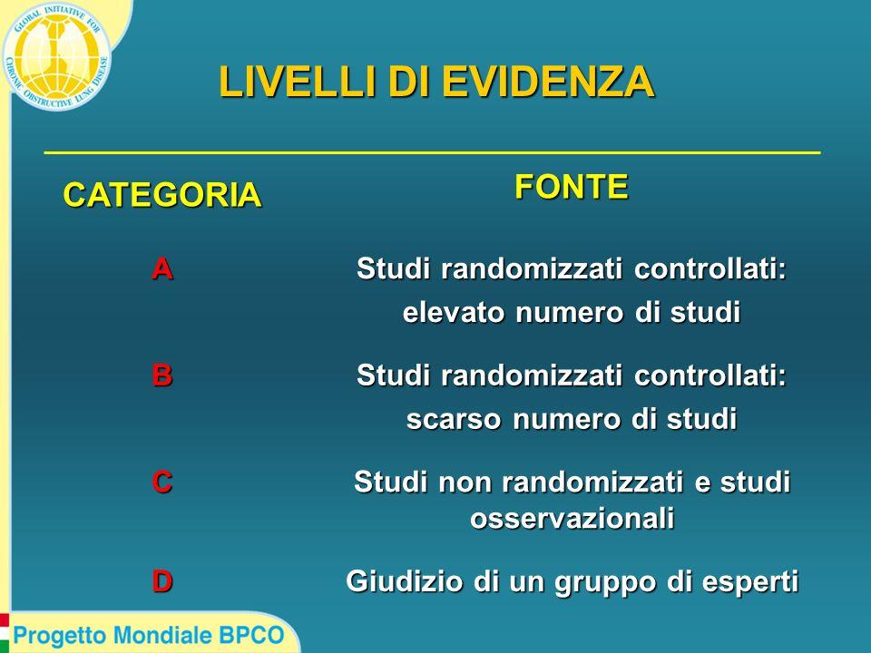 CATEGORIAFONTE A Studi randomizzati controllati: elevato numero di studi B Studi randomizzati controllati: scarso numero di studi C Studi non randomiz