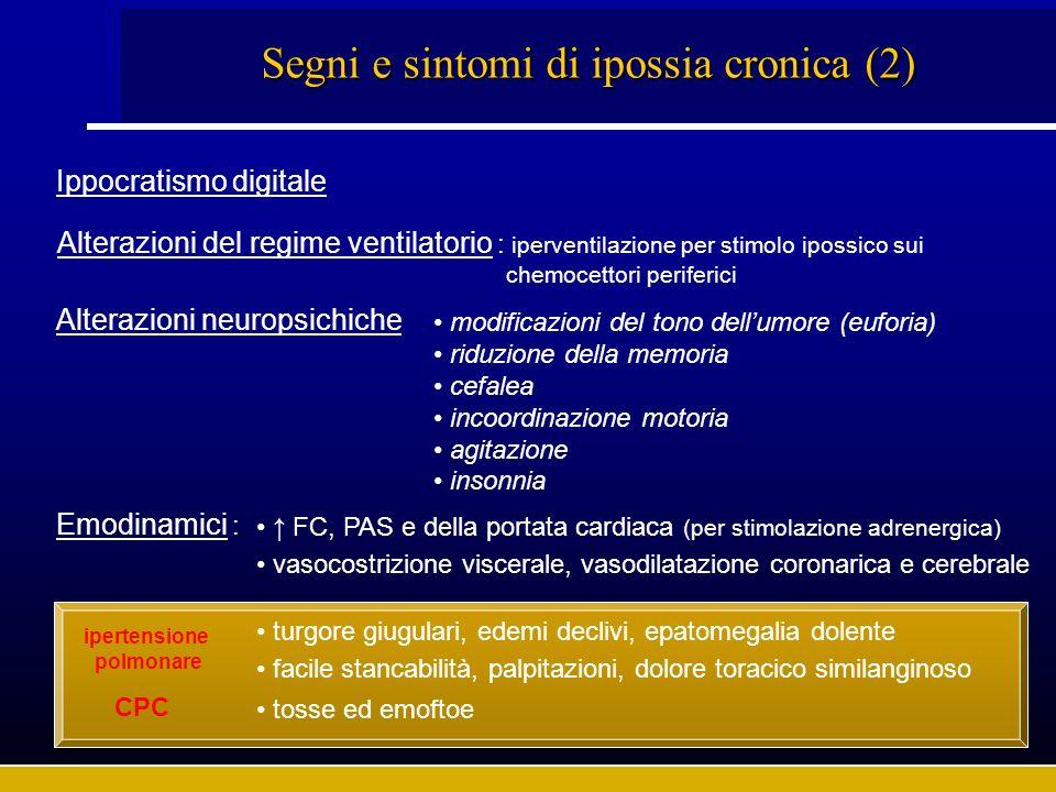 Segni e sintomi di ipossia cronica (2) Alterazioni neuropsichiche Alterazioni del regime ventilatorio : iperventilazione per stimolo ipossico sui chem