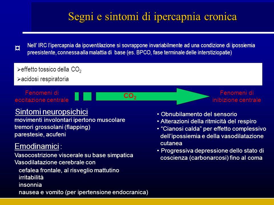 Segni e sintomi di ipercapnia cronica Nell IRC lipercapnia da ipoventilazione si sovrappone invariabilmente ad una condizione di ipossiemia preesisten