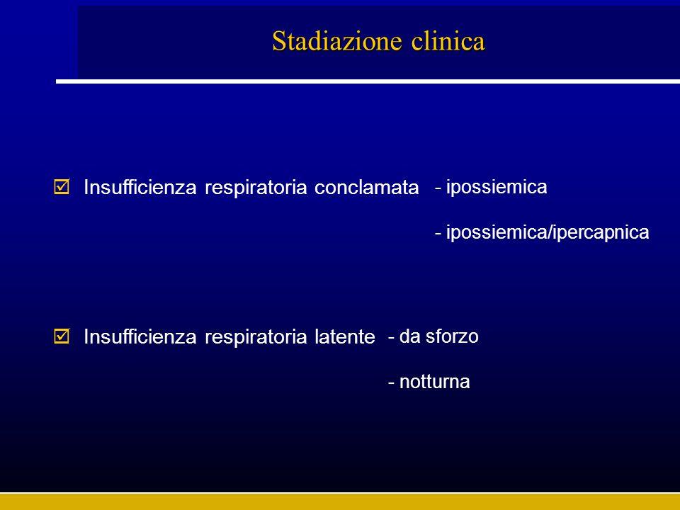 Stadiazione clinica Insufficienza respiratoria conclamata Insufficienza respiratoria latente - ipossiemica - ipossiemica/ipercapnica - da sforzo - not
