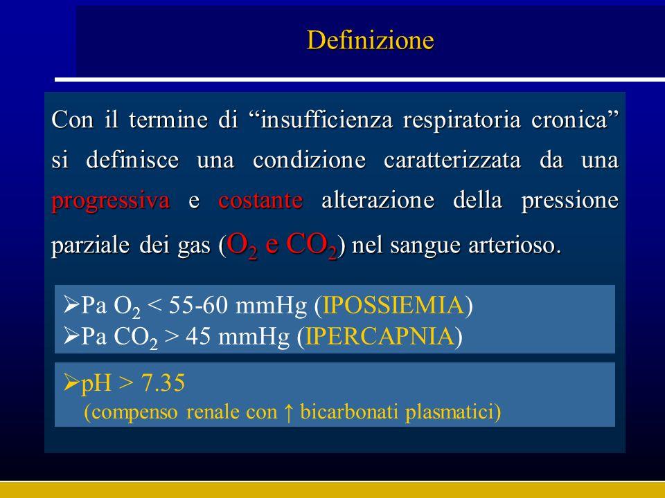 Cause di IRC Non polmonariPolmonari Sistema Nervoso CentraleOstruzione delle prime vie aeree Effetto di farmaci Bronchiali Infezioni e loro conseguenze (es.poliomielite bulbare) Flogosi acute e croniche (infettive,irritative,allergiche) Traumi Iperplasia ghiandolare/iperplasia delle cellule caliciformi Depressione del drive respiratorio Funzionali (senza lesioni dimostrabili) Sistema Nervoso PerifericoParenchimali Sclerosi Laterale Amiotrofica Enfisema Poliomielite Difetto di sviluppo Neuropatie Tossiche Fibrosi post-infiammatorie Sindrome di Guillain Barrè Infiltrati interstiziali/fibrosi da varie cause Gravi neuropatie Processi intraalveolari cronici (infezioni specifiche, proteinosi) Miopatie primarie o secondarie Tumori Distrofia muscolare Vascolari Miastenia grave, Amiotonia Congestione cronica Miopatie metaboliche Embolie recidivanti Alcalosi metabolica Flogosi Mixedema Pleuriche Alterazioni della parete toracica Pleuriti sierose o fibrinose croniche Cifoscoliosi Fibrosi pleurica Obesità Traumi, interventi chirurgici