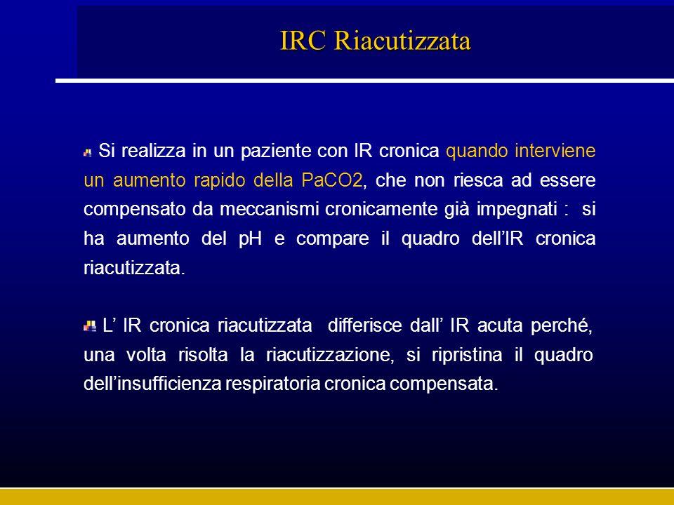 IRC Riacutizzata Si realizza in un paziente con IR cronica quando interviene un aumento rapido della PaCO2, che non riesca ad essere compensato da mec