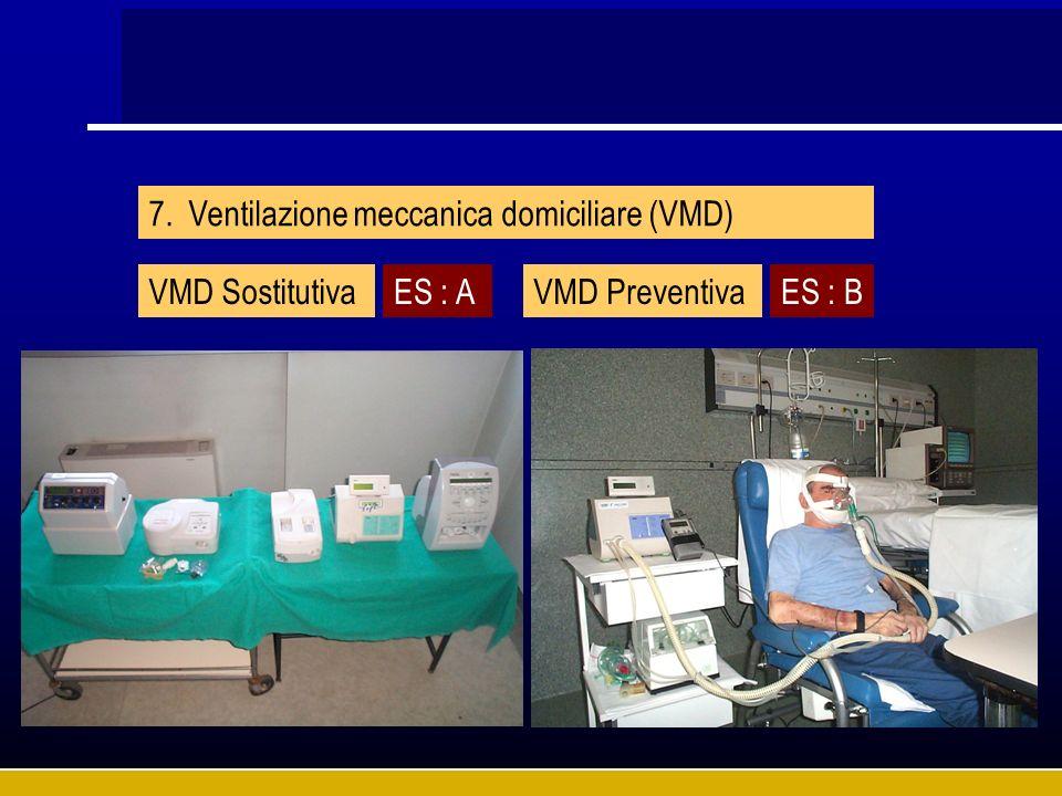 7.Ventilazione meccanica domiciliare (VMD) VMD SostitutivaES : AVMD PreventivaES : B