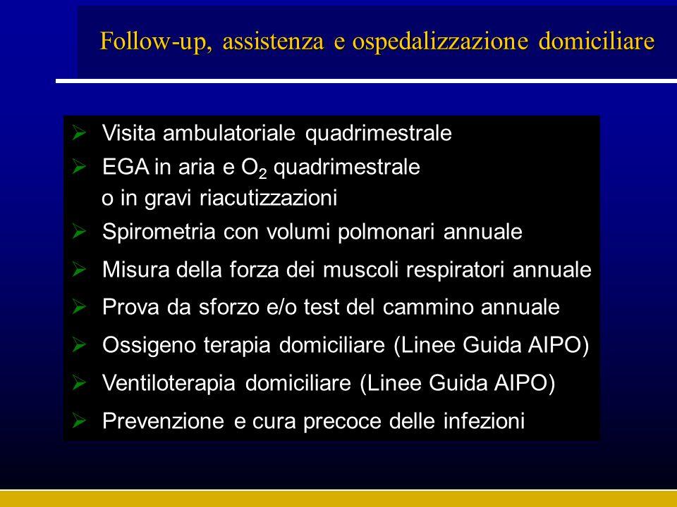 Follow-up, assistenza e ospedalizzazione domiciliare Visita ambulatoriale quadrimestrale EGA in aria e O 2 quadrimestrale o in gravi riacutizzazioni S