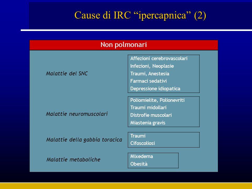 Malattie neuromuscolari con alterazioni della funzione respiratoria Malattie del motoneurone Sclerosi Laterale Amiotrofica Atrofie muscolari spinali Poliomielite Malattie del nervo periferico Polineurite acuta (malattia di Guillain-Barrè) Malattie della trasmissione neuromuscolare Miastenia grave Sindromi miasteniche Disordini del motoneurone indotti da farmaci e da tossine Malattie dei muscoli Distrofie muscolari : - distrofia muscolare di Duchenne - distrofia dei cingoli Distrofia miotonica (di Steinert) Malattie congenite dei muscoli Malattie metaboliche dei muscoli (deficienza di maltasi acida) Malattie infiammatorie dei muscoli : - complesso dermatomiosite-polimiosite - sclerodermia - lupus eritematoso sistemico