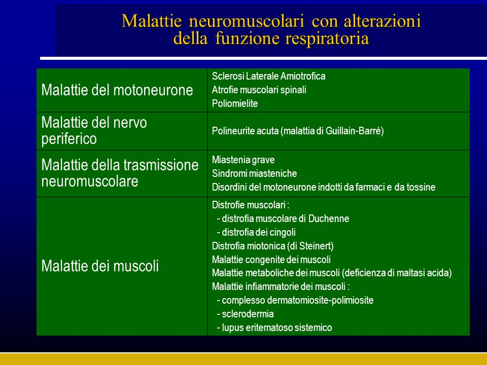 Malattie neuromuscolari con alterazioni della funzione respiratoria Malattie del motoneurone Sclerosi Laterale Amiotrofica Atrofie muscolari spinali P