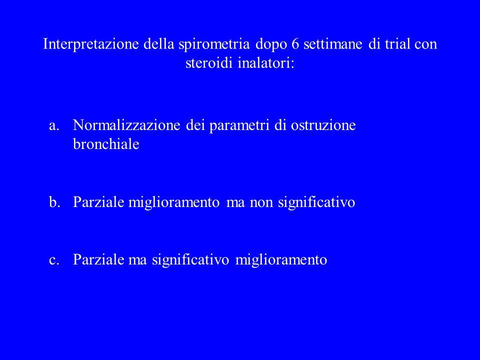 Interpretazione della spirometria dopo 6 settimane di trial con steroidi inalatori: a.Normalizzazione dei parametri di ostruzione bronchiale b.Parzial