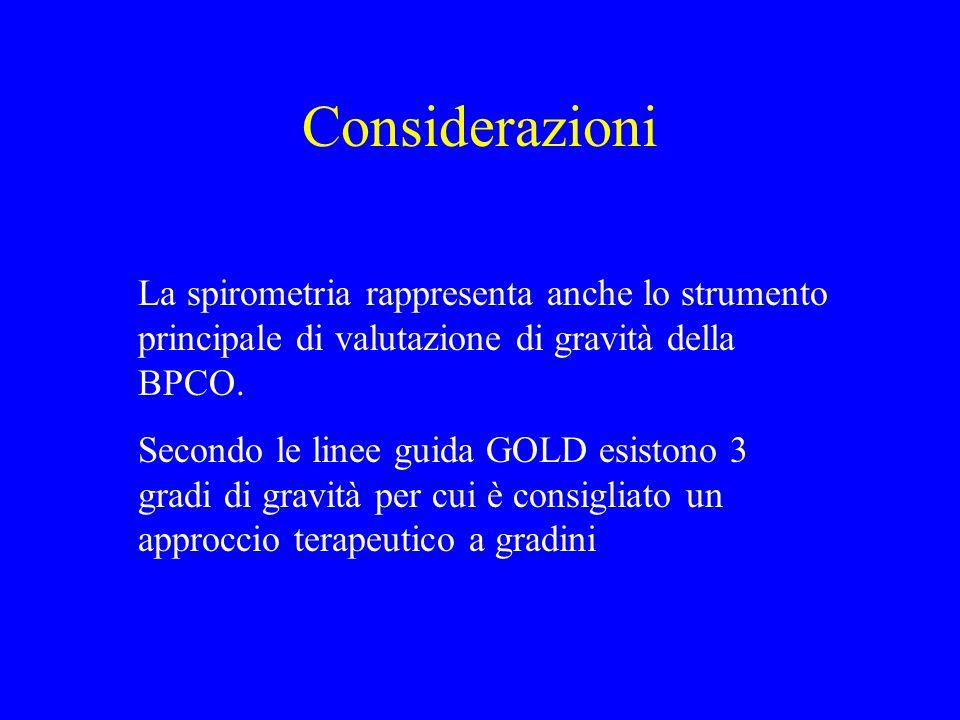 Considerazioni La spirometria rappresenta anche lo strumento principale di valutazione di gravità della BPCO. Secondo le linee guida GOLD esistono 3 g