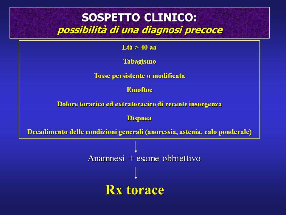SOSPETTO CLINICO: possibilità di una diagnosi precoce Età > 40 aa Tabagismo Tosse persistente o modificata Emoftoe Dolore toracico ed extratoracico di