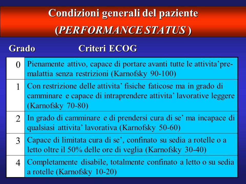 Condizioni generali del paziente (PERFORMANCE STATUS ) 0 Pienamente attivo, capace di portare avanti tutte le attivitapre- malattia senza restrizioni