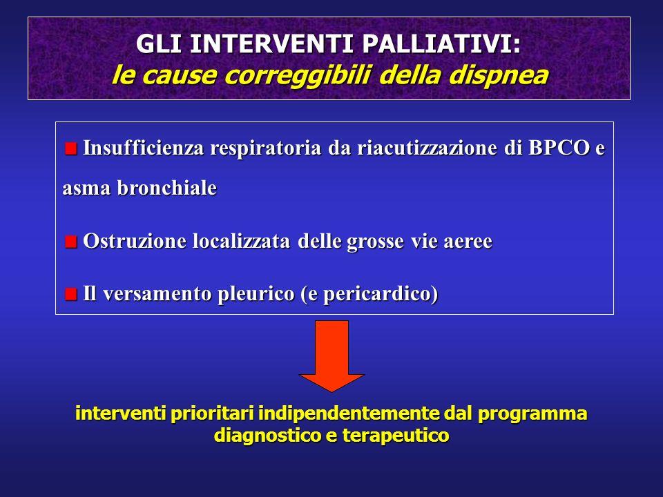 GLI INTERVENTI PALLIATIVI: le cause correggibili della dispnea Insufficienza respiratoria da riacutizzazione di BPCO e asma bronchiale Insufficienza r
