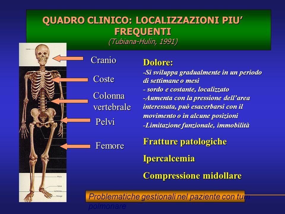 QUADRO CLINICO: LOCALIZZAZIONI PIU FREQUENTI (Tubiana-Hulin, 1991) Problematiche gestionali nel paziente con tum polmonare Cranio Coste Colonna verteb