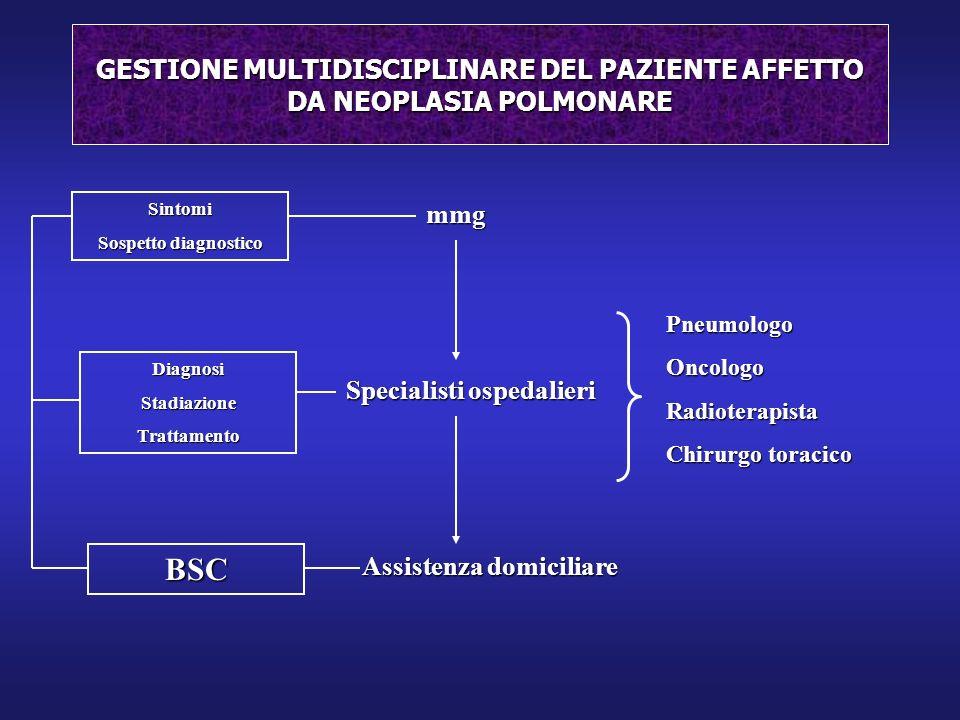 Università degli Studi di Modena e Reggio Emilia Dipartimento di Medicina dellApparato respiratorio Direttore: Prof.